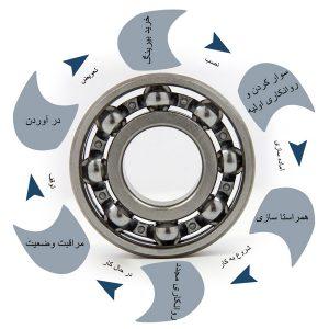 چرخه ی عمر بلبرینگ